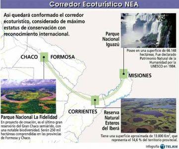 corredor ecoturístico del NEA
